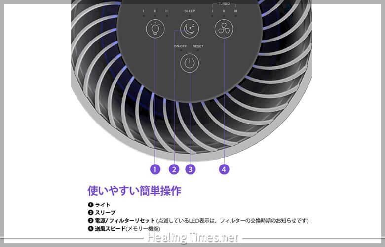 VAVA空気清浄機VA-EE014粒子を99.97%除去する高機能空気清浄機!脱臭花粉ホコリ対策に!